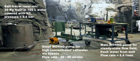 EFP - Injection Equipment in Grimsel