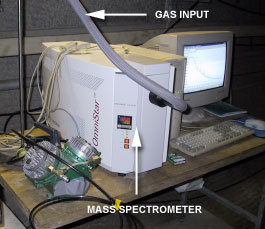 GAM : Mass Spectrometer for analysis of the gas fraction